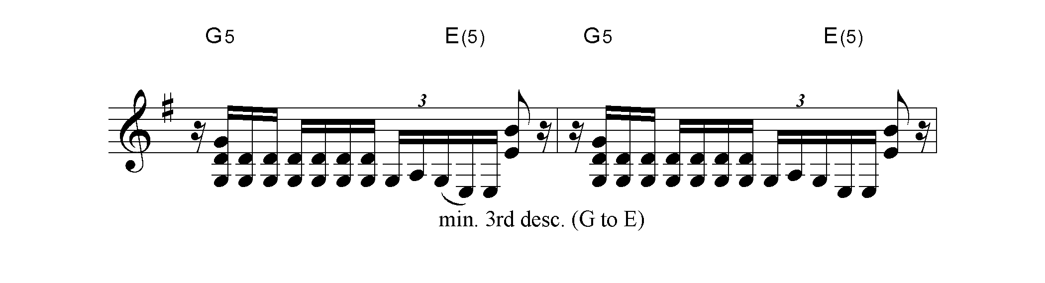 Change Of Melodic Interval In Where The Wild Things Are Ex 3